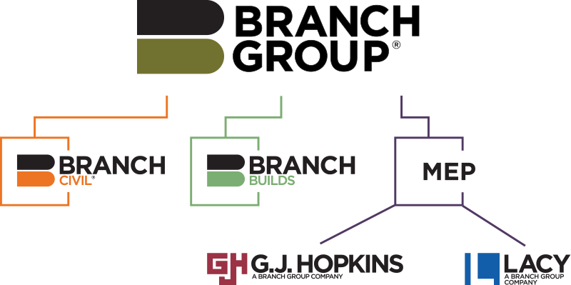 Branch Group Comapnies